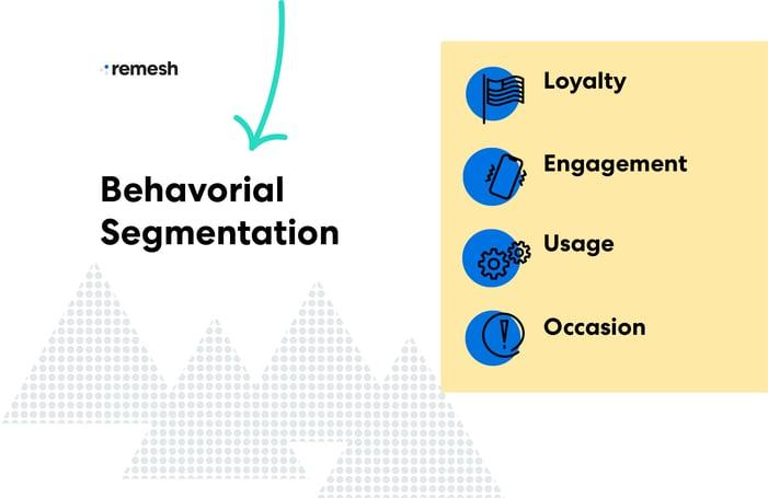 Behavioral Segmentation Visual