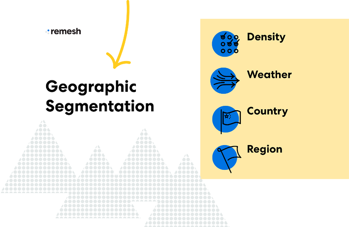 Geographic Segmentation Visual