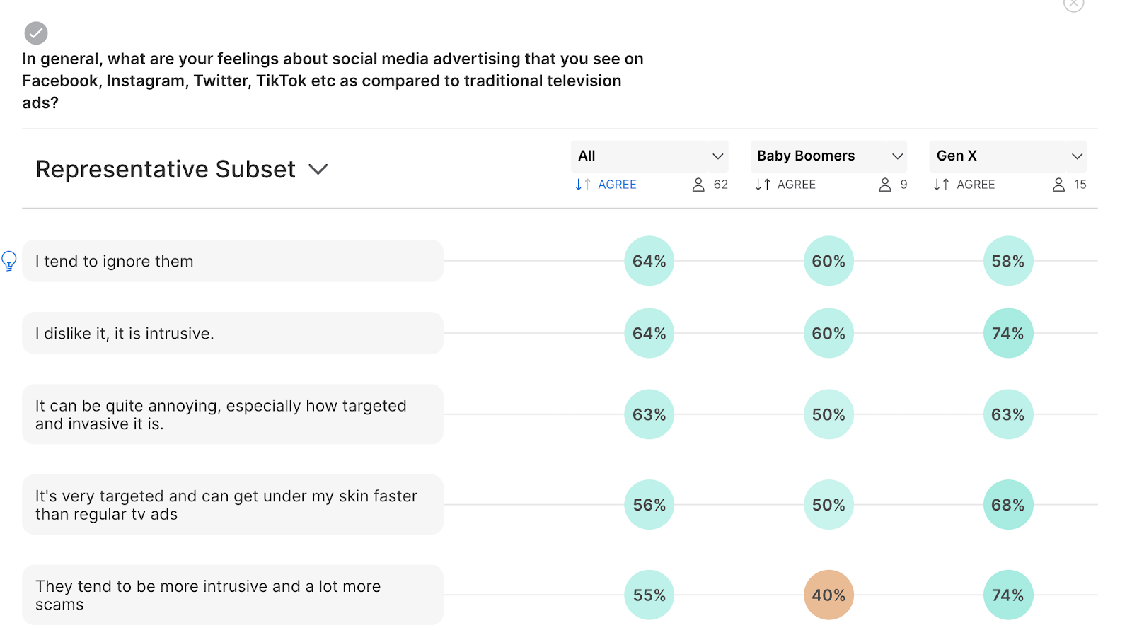 social media advertising consumer preference