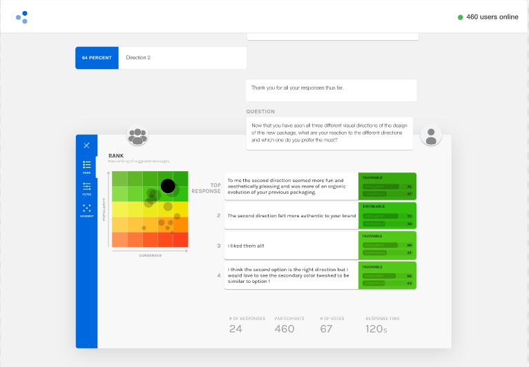 concept testing platform