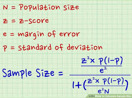 sample size calculation known population